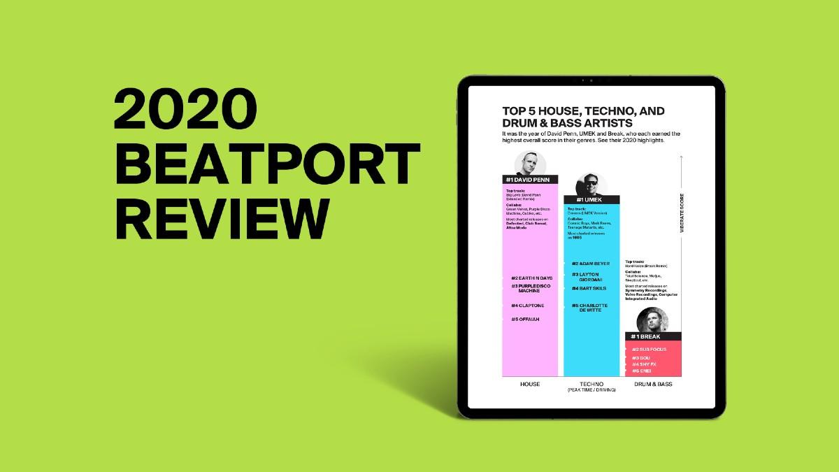 Viberate Report - 2020 Beatport review